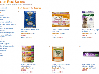 Cat Products Best Seller List on Amazon February 2015
