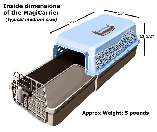 MagiCarrier by K-Kat A Cat Carrier That Makes It Easy to Get the Cat In Dimensions